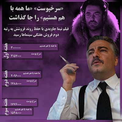 فیلم ایرانی سرخپوست